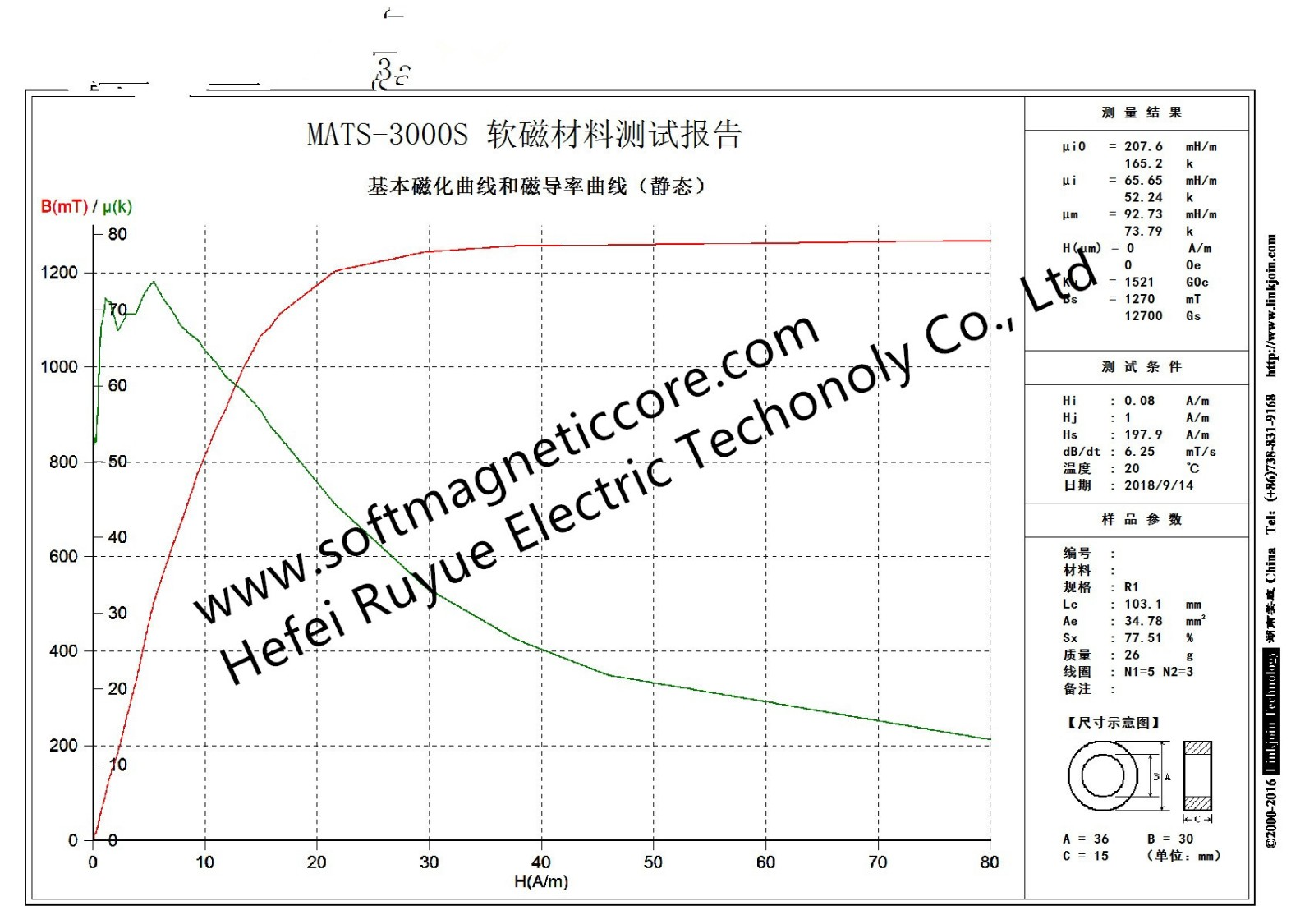 factory supply nanocrystalline core  current transformer